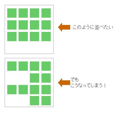 CSS floatで grid 崩れる